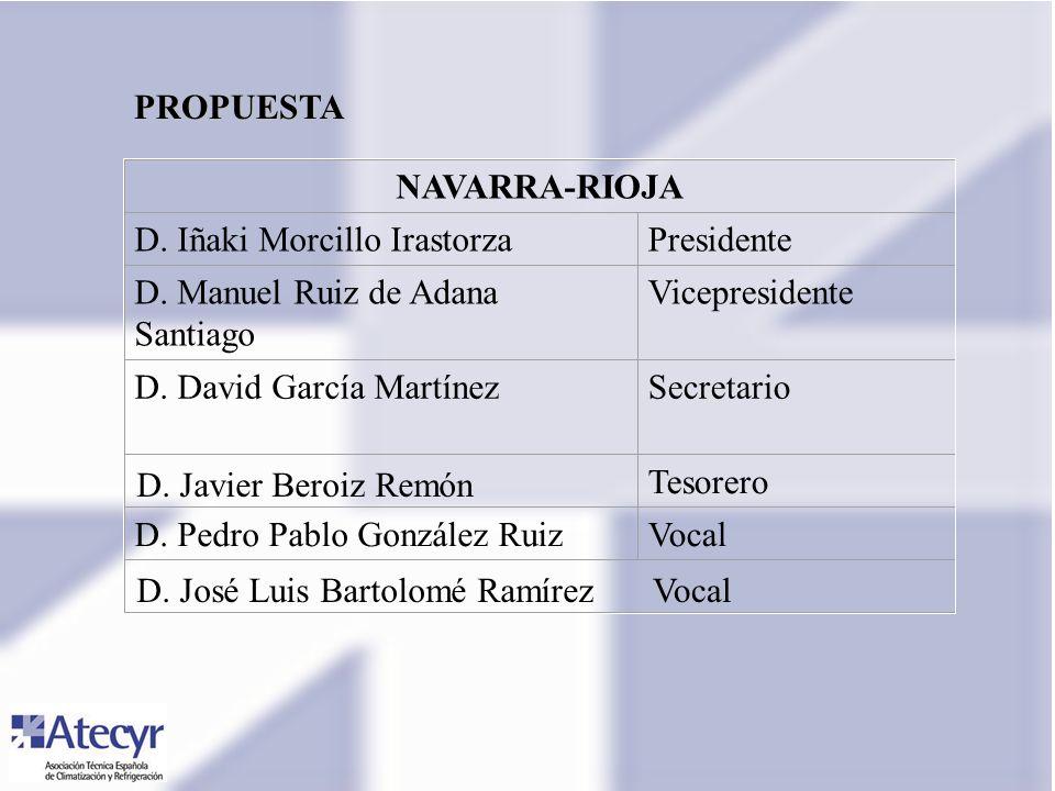 NAVARRA-RIOJA D. Iñaki Morcillo IrastorzaPresidente D.