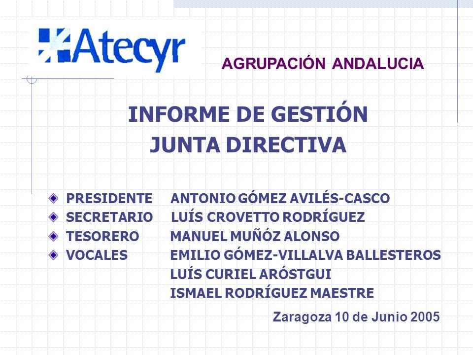 CONSEJO RECTOR ASAMBLEA ANUAL ZARAGOZA 10 de Junio de 2.005 AGRUPACIÓN ANDALUCIA Zaragoza 10 de Junio 2005