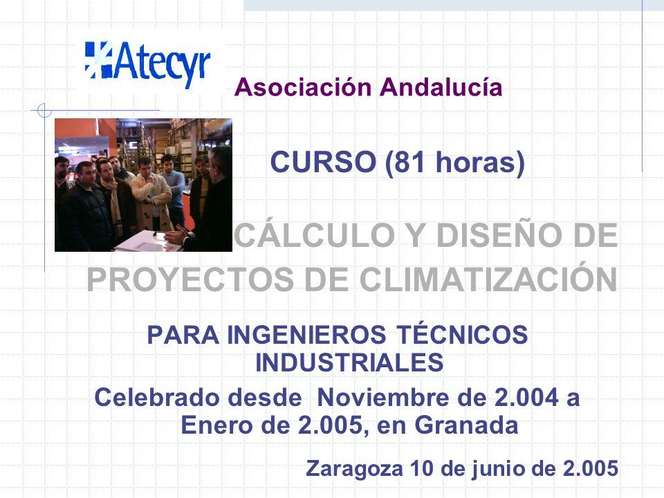 INFORME DE GESTIÓN ACTIVIDADES REALIZADAS Entre el 1 de enero Al 31 de mayo de 2.005 Asociación Andalucía Zaragoza 10 de Junio 2005