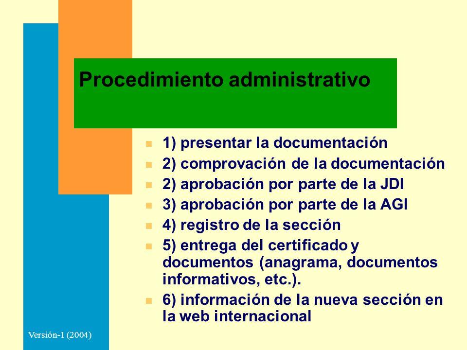 Versión-1 (2004) Procedimiento administrativo n 1) presentar la documentación n 2) comprovación de la documentación n 2) aprobación por parte de la JD