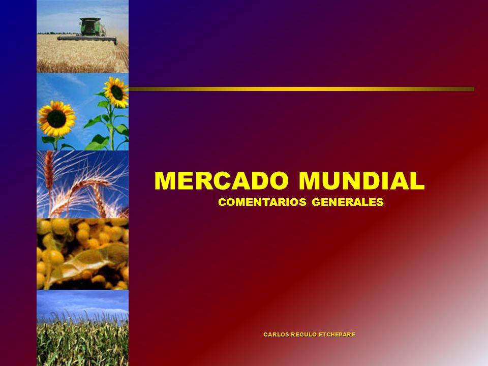 TRIGO: OFERTA Y DEMANDA 2009/10 Millones de toneladas Exportaciones posibles 5,0 Compras de la export.