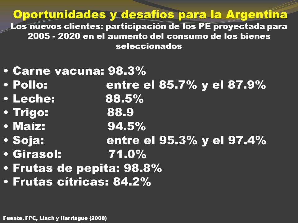 EL CRECIMIENTO DE LA DEMANDA MUNDIAL. LA CLASE MEDIA 2009 - 2030