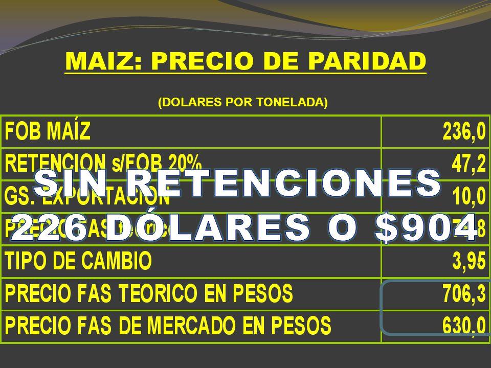 TRIGO: PRECIO DE PARIDAD (DOLARES POR TONELADA)