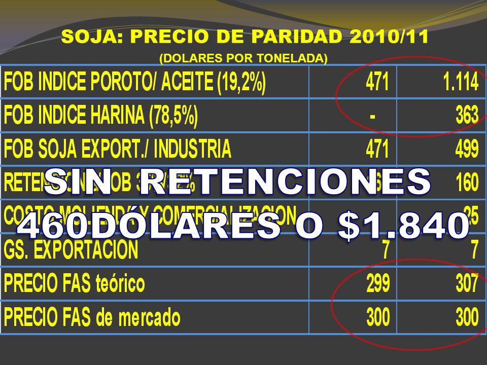 SOJA: PRECIO DE PARIDAD 2009/10 (DOLARES POR TONELADA)