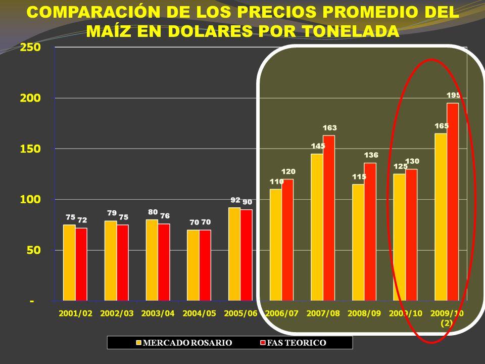 GRANOS: EVOLUCIÒN DE LAS RETENCIONES Y LA QUITA EFECTIVA 2009