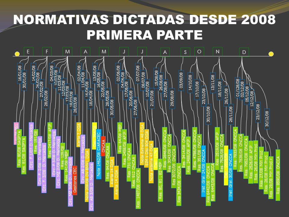 L REGISTRO DE OPERADORES DE GRANOS INTERVENCIÓN EN EL MERCADO DE TRIGO Y CARNES CIERRE Y/O LIMITACIÓN DE EXPORTACIONES SUCESIVOS AUMENTOS EN LAS RETENCIONES SISTEMA DE COMPENSACIONES SISTEMA DE PRECIOS RESOLUCIÓN 543 RESOLUCIÓN 684 FALTA DE INFORMACIÓN FONDO FEDERAL CON LAS RETENCIONES A LA SOJA TRIGO PLUS Y MAIZ PLUS CARTAS DE PORTE + CTG REGISTRO DE CONTRATOS ACUERDOS POR EL TRIGO Y EL MAÍZ.