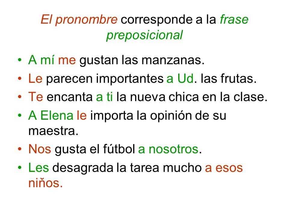 Frase preposicional -A mí-A Nosotros -A ti-A Vosotros -A Él/Ella-A Ellos/Ellas A Usted A Ustedes Me Te Nos Os Complemento indirecto LeLes