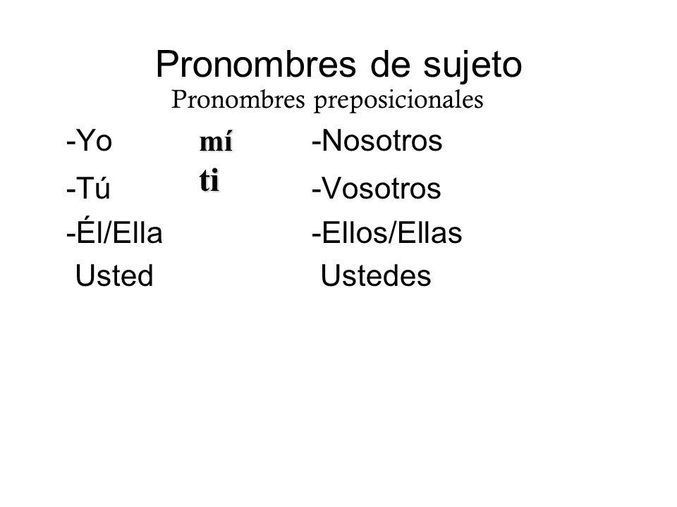 Algunas preposiciones comunes A*al alcance de En *frente a De*detrás de/después de Con *por*debajo de Sin*para*encima de Hasta*cerca de *dentro de Hac
