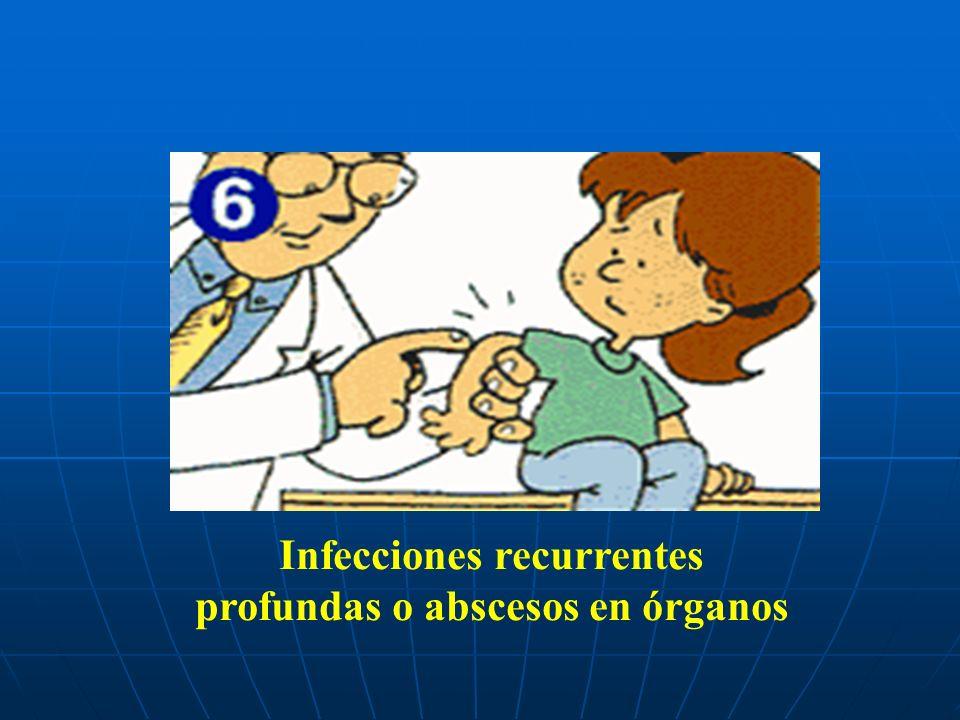 Infecciones recurrentes profundas o abscesos en órganos