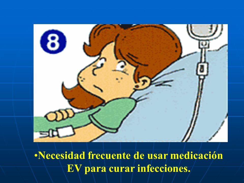 Necesidad frecuente de usar medicación EV para curar infecciones.