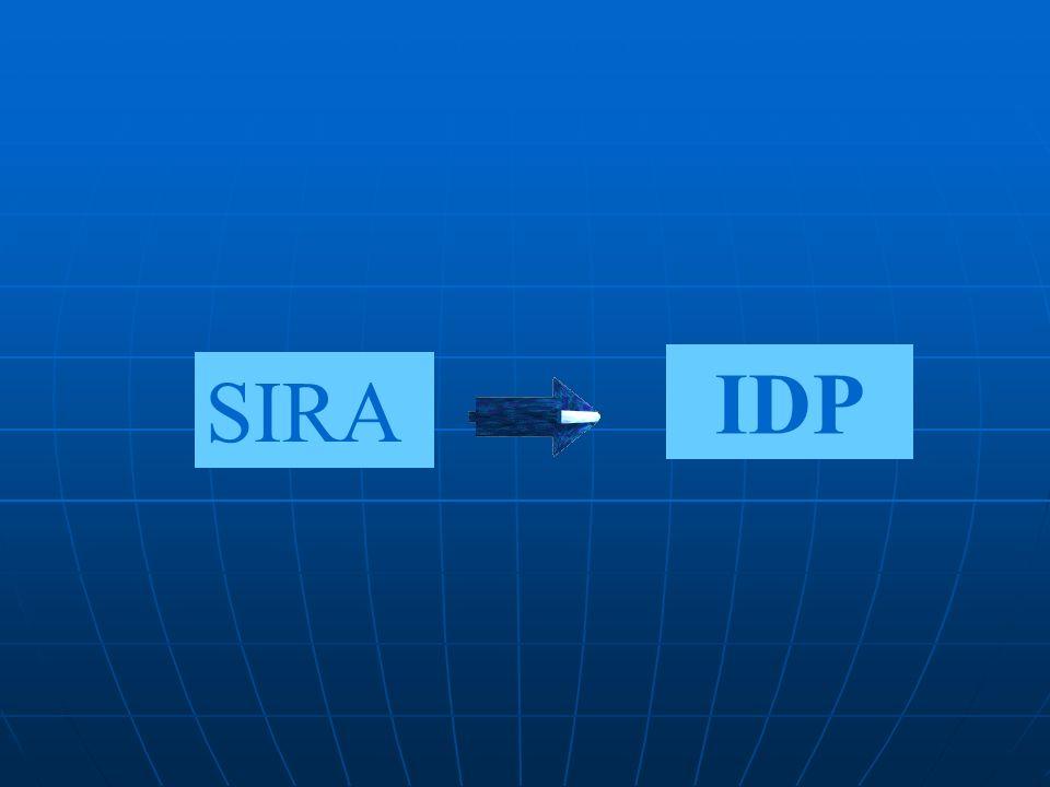 SIRA IDP
