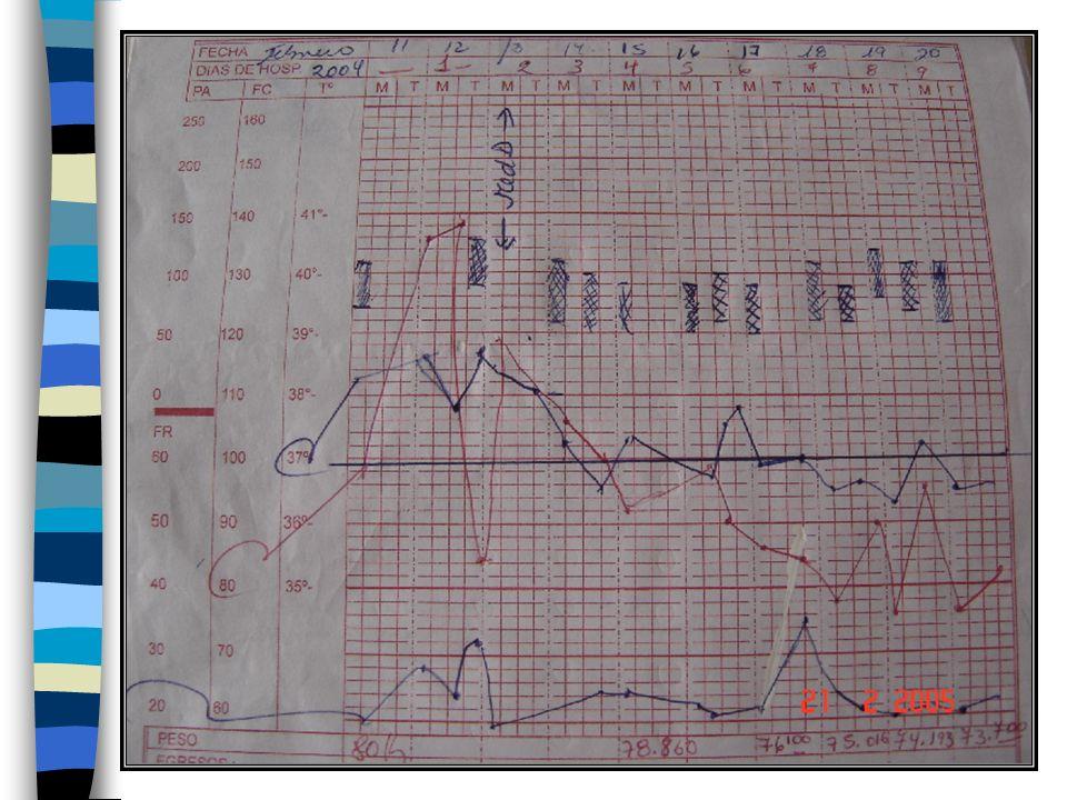 EXAMEN FISICO.T 38.7°C FC 120 x´ FR 29 x´ Peso 80 Kg.