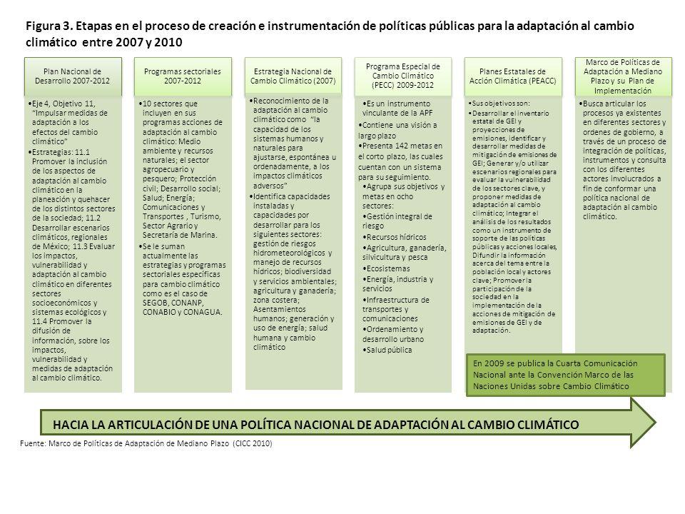 Plan Nacional de Desarrollo 2007-2012 Eje 4, Objetivo 11, Impulsar medidas de adaptación a los efectos del cambio climático Estrategias: 11.1 Promover