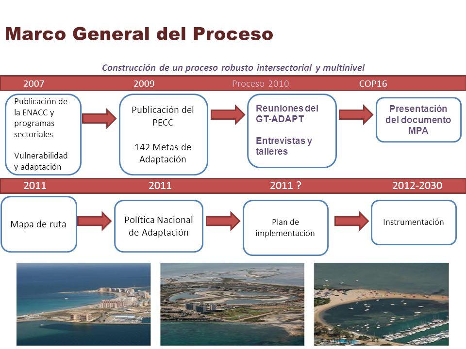 Mapa de ruta Marco General del Proceso Política Nacional de Adaptación Plan de implementación Instrumentación 2011 2011 2011 ? 2012-2030 2007 2009 Pro