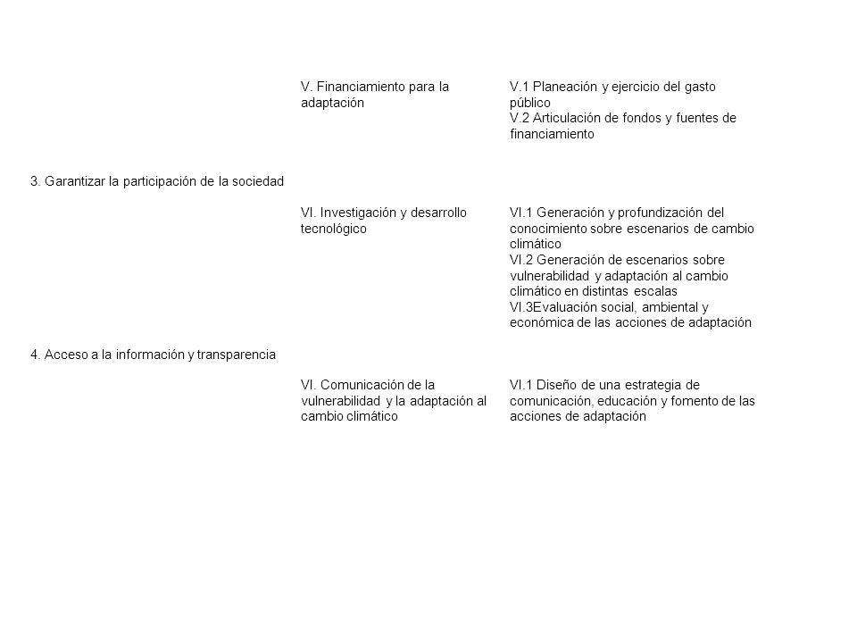 3. Garantizar la participación de la sociedad V. Financiamiento para la adaptación V.1 Planeación y ejercicio del gasto público V.2 Articulación de fo
