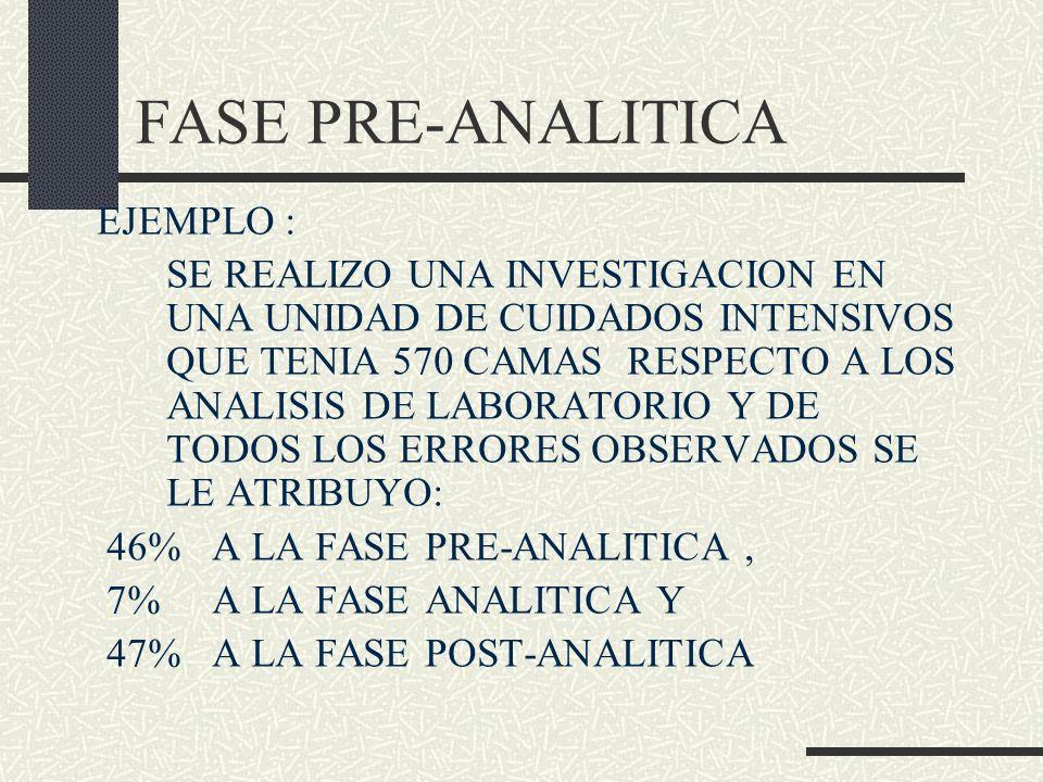 II.IDENTIFICACIÓN OBTENCIÓN Y RECEPCION DE ESPECIMENES 2.