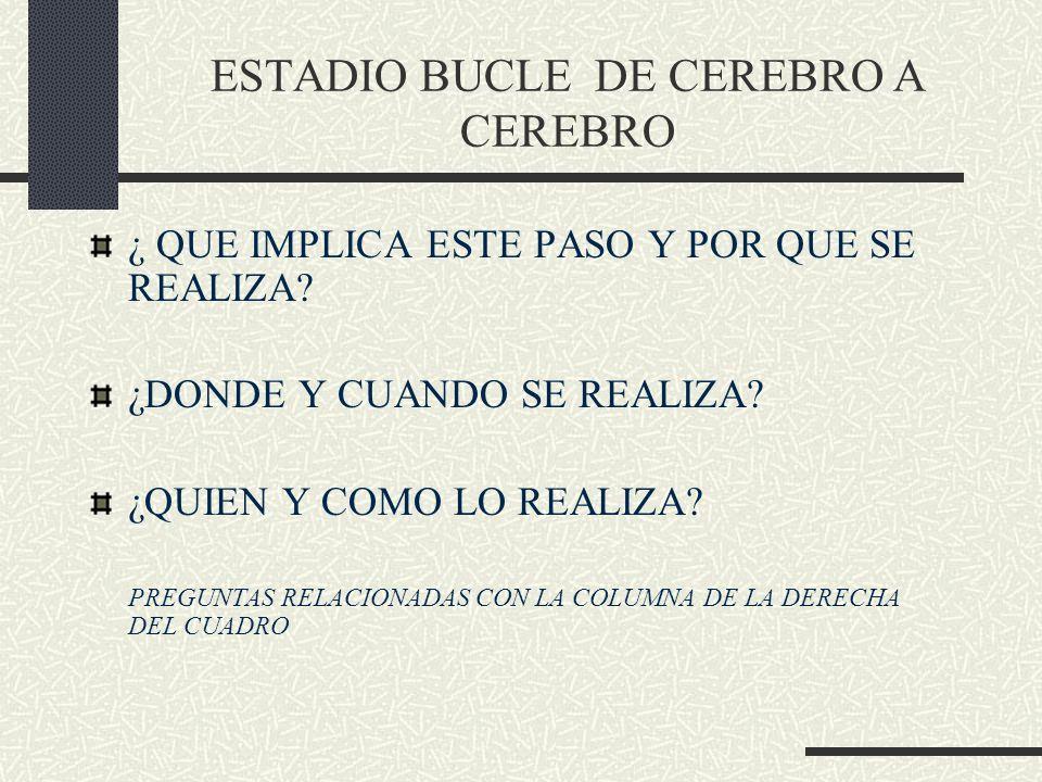 I.CONSULTA, SELECCIÓN DE PRUEBAS Y PETICION 1.