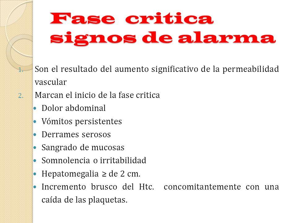 Fase critica signos de alarma 1. Son el resultado del aumento significativo de la permeabilidad vascular 2. Marcan el inicio de la fase critica Dolor