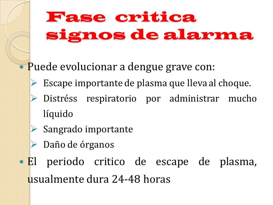 Fase critica signos de alarma Puede evolucionar a dengue grave con: Escape importante de plasma que lleva al choque. Distréss respiratorio por adminis