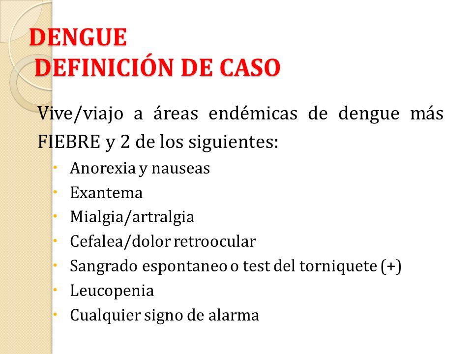 DENGUE DEFINICIÓN DE CASO Vive/viajo a áreas endémicas de dengue más FIEBRE y 2 de los siguientes: Anorexia y nauseas Exantema Mialgia/artralgia Cefal