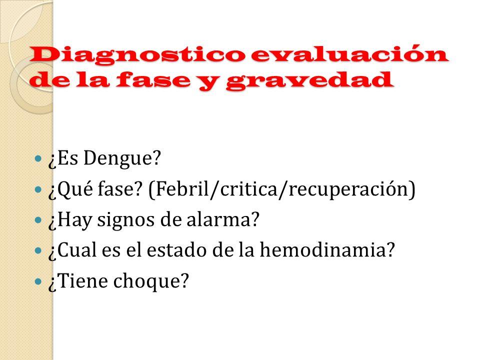 Diagnostico evaluación de la fase y gravedad ¿Es Dengue? ¿Qué fase? (Febril/critica/recuperación) ¿Hay signos de alarma? ¿Cual es el estado de la hemo