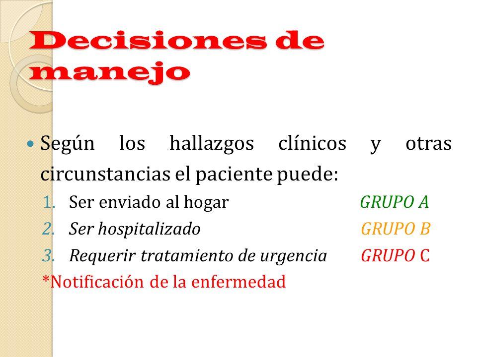 Decisiones de manejo Según los hallazgos clínicos y otras circunstancias el paciente puede: 1.Ser enviado al hogar GRUPO A 2.Ser hospitalizado GRUPO B