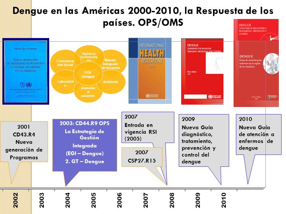 Dengue en las Américas 2000-2010, la Respuesta de los países. OPS/OMS 2001 CD43.R4 Nueva generación de Programas 2003: CD44.R9 OPS La Estrategia de Ge