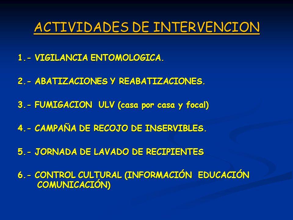 ACTIVIDADES DE INTERVENCION 1.- VIGILANCIA ENTOMOLOGICA. 2.- ABATIZACIONES Y REABATIZACIONES. 3.- FUMIGACION ULV (casa por casa y focal) 4.- CAMPAÑA D