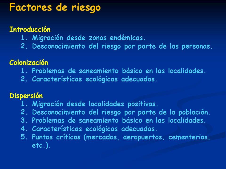 Factores de riesgo Introducción 1.Migración desde zonas endémicas. 2.Desconocimiento del riesgo por parte de las personas. Colonización 1.Problemas de