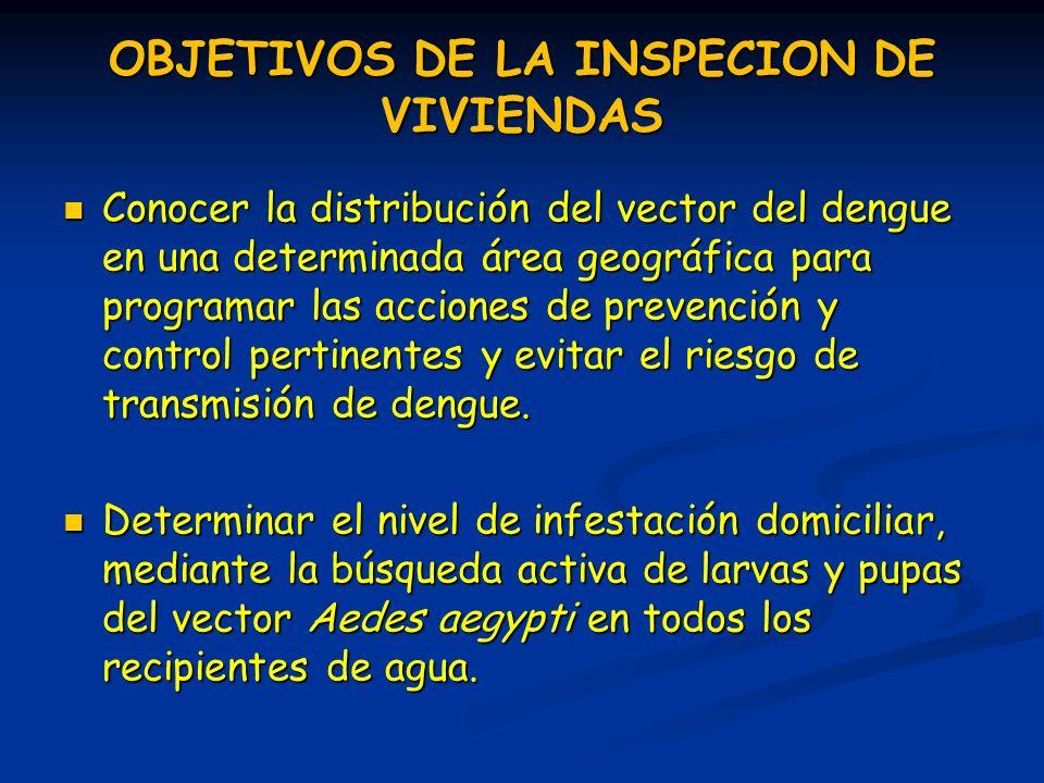 OBJETIVOS DE LA INSPECION DE VIVIENDAS Conocer la distribución del vector del dengue en una determinada área geográfica para programar las acciones de