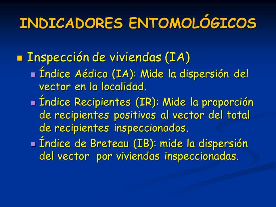 INDICADORES ENTOMOLÓGICOS Inspección de viviendas (IA) Inspección de viviendas (IA) Índice Aédico (IA): Mide la dispersión del vector en la localidad.