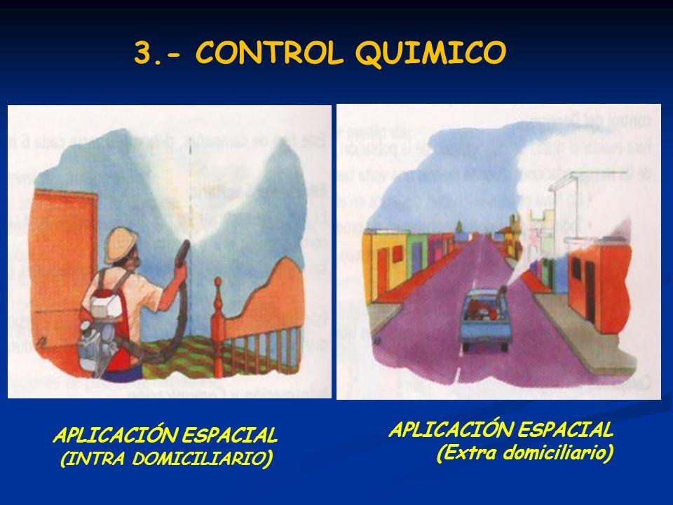 3.- CONTROL QUIMICO APLICACIÓN ESPACIAL (INTRA DOMICILIARIO ) APLICACIÓN ESPACIAL (Extra domiciliario)