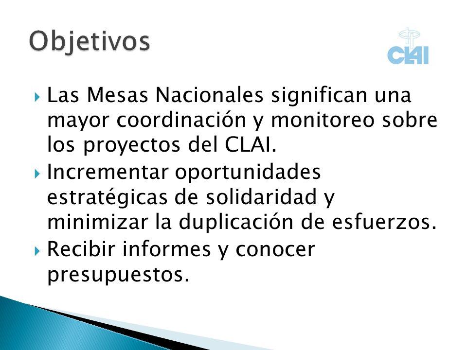 Las Mesas Nacionales significan una mayor coordinación y monitoreo sobre los proyectos del CLAI.