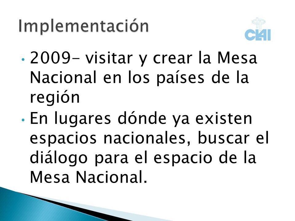 2009- visitar y crear la Mesa Nacional en los países de la región En lugares dónde ya existen espacios nacionales, buscar el diálogo para el espacio de la Mesa Nacional.