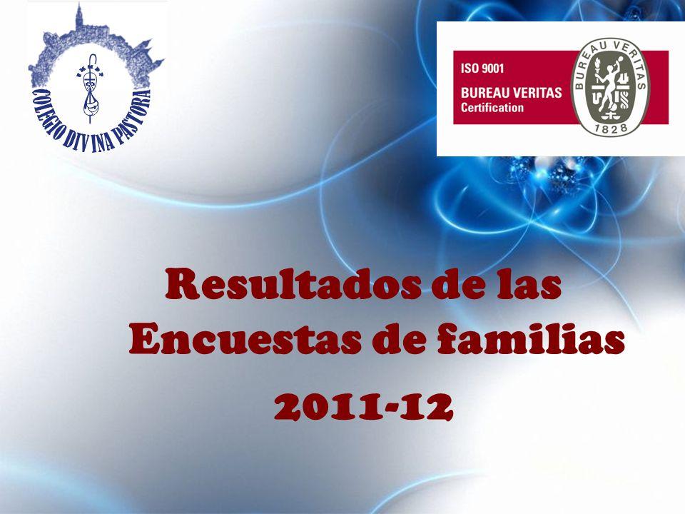 Resultados de las Encuestas de familias 2011-12