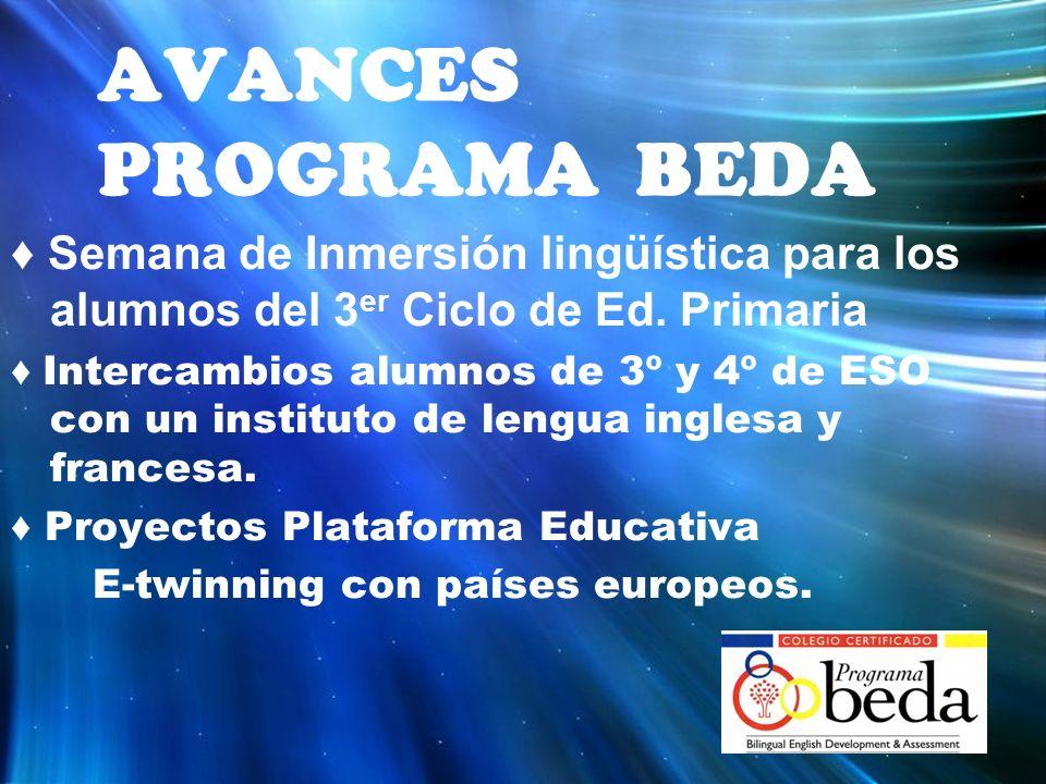 Semana de Inmersión lingüística para los alumnos del 3 er Ciclo de Ed.