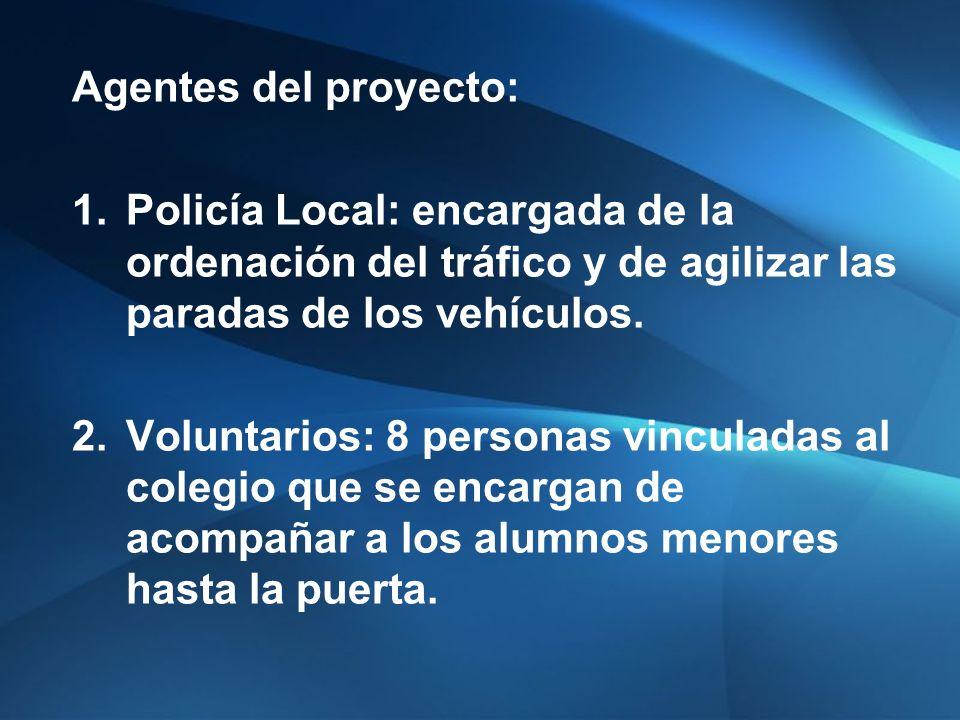 Agentes del proyecto: 1.Policía Local: encargada de la ordenación del tráfico y de agilizar las paradas de los vehículos.
