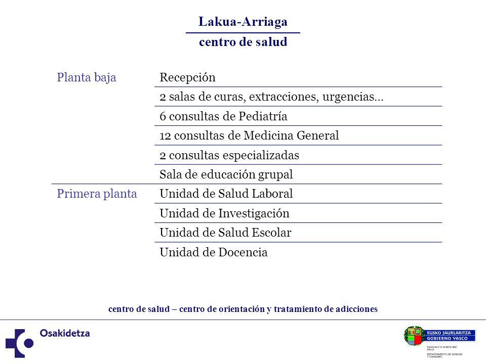 centro de salud – centro de orientación y tratamiento de adicciones Lakua-Arriaga centro de salud Planta bajaRecepción 2 salas de curas, extracciones,