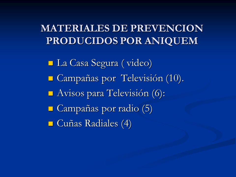 MATERIALES DE PREVENCION PRODUCIDOS POR ANIQUEM La Casa Segura ( video) La Casa Segura ( video) Campañas por Televisión (10). Campañas por Televisión