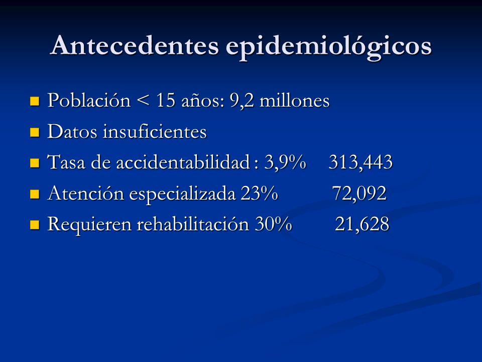 Antecedentes epidemiológicos Población < 15 años: 9,2 millones Población < 15 años: 9,2 millones Datos insuficientes Datos insuficientes Tasa de accid