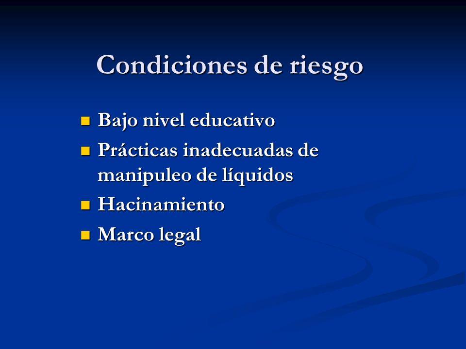 Condiciones de riesgo Bajo nivel educativo Bajo nivel educativo Prácticas inadecuadas de manipuleo de líquidos Prácticas inadecuadas de manipuleo de l
