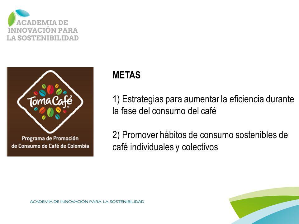 METAS 1) Estrategias para aumentar la eficiencia durante la fase del consumo del café 2) Promover hábitos de consumo sostenibles de café individuales y colectivos
