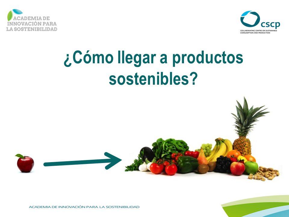 ¿Cómo llegar a productos sostenibles