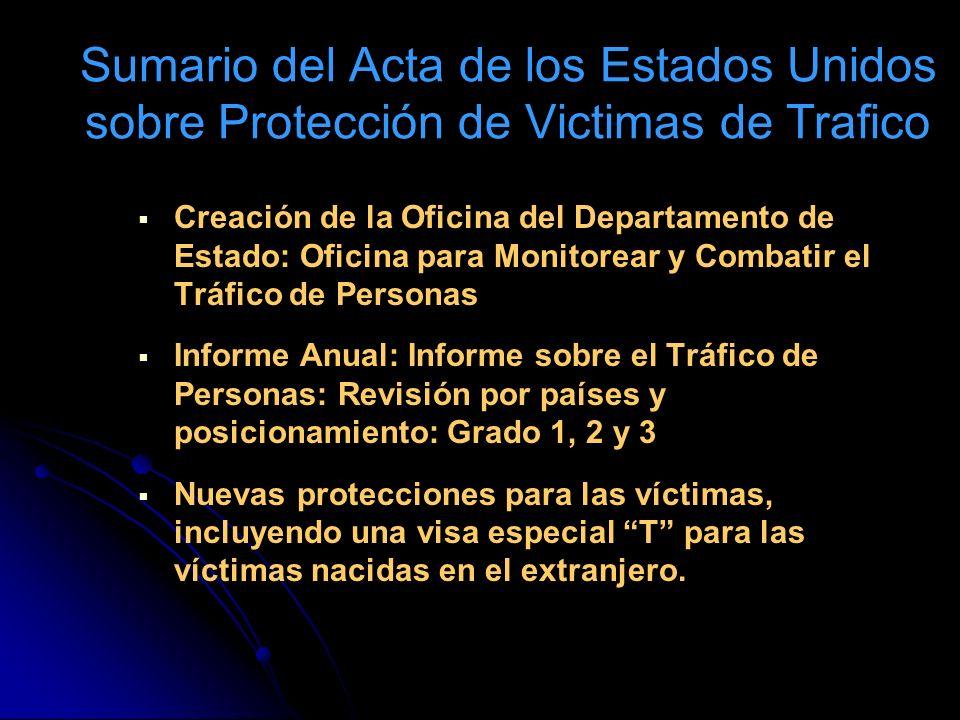 Sumario del Acta de los Estados Unidos sobre Protección de Victimas de Trafico Creación de la Oficina del Departamento de Estado: Oficina para Monitor