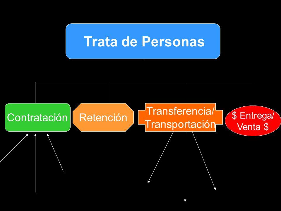 Trata de Personas ContrataciónRetención Transferencia/ Transportación $ Entrega/ Venta $