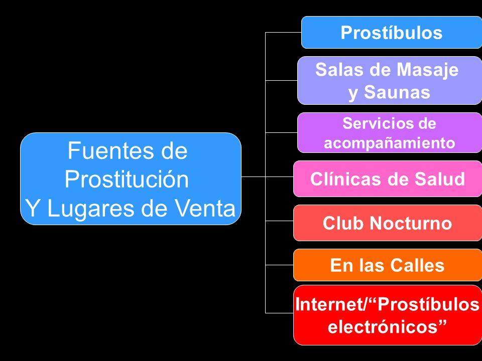 Fuentes de Prostitución Y Lugares de Venta Prostíbulos Salas de Masaje y Saunas Servicios de acompañamiento Clínicas de Salud Club Nocturno En las Calles Internet/Prostíbulos electrónicos