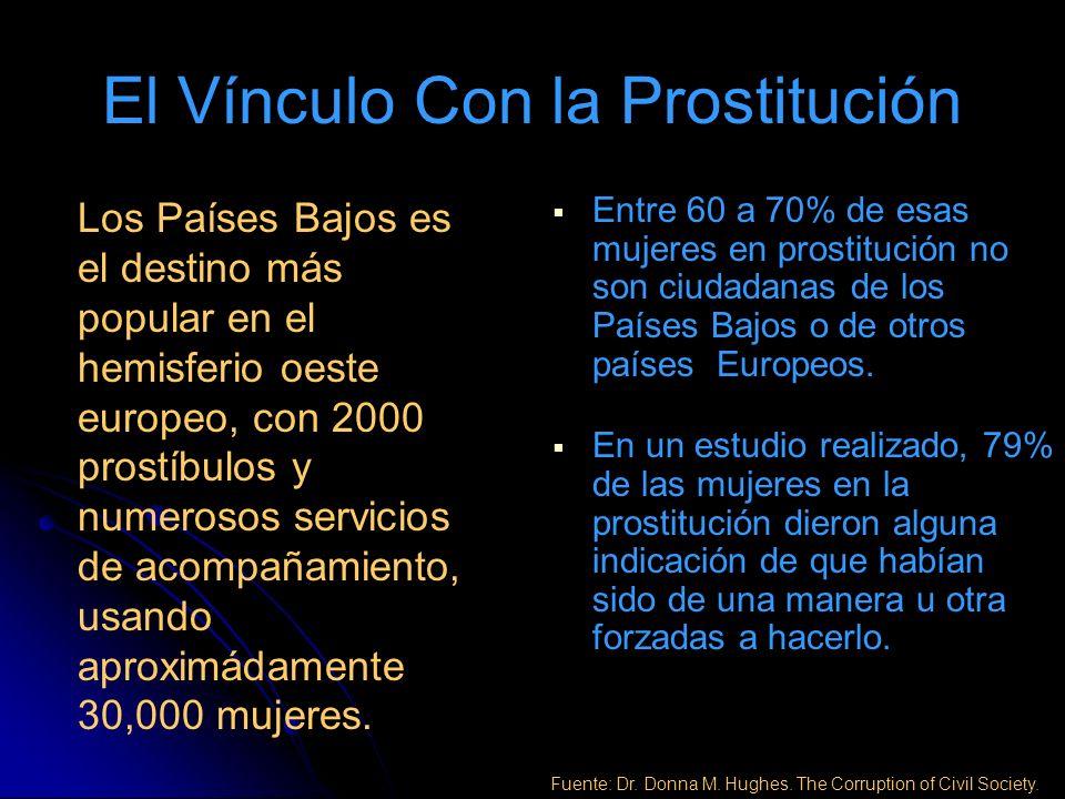 El Vínculo Con la Prostitución Los Países Bajos es el destino más popular en el hemisferio oeste europeo, con 2000 prostíbulos y numerosos servicios de acompañamiento, usando aproximádamente 30,000 mujeres.