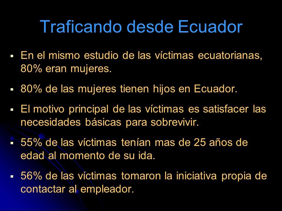 Traficando desde Ecuador En el mismo estudio de las víctimas ecuatorianas, 80% eran mujeres. 80% de las mujeres tienen hijos en Ecuador. El motivo pri