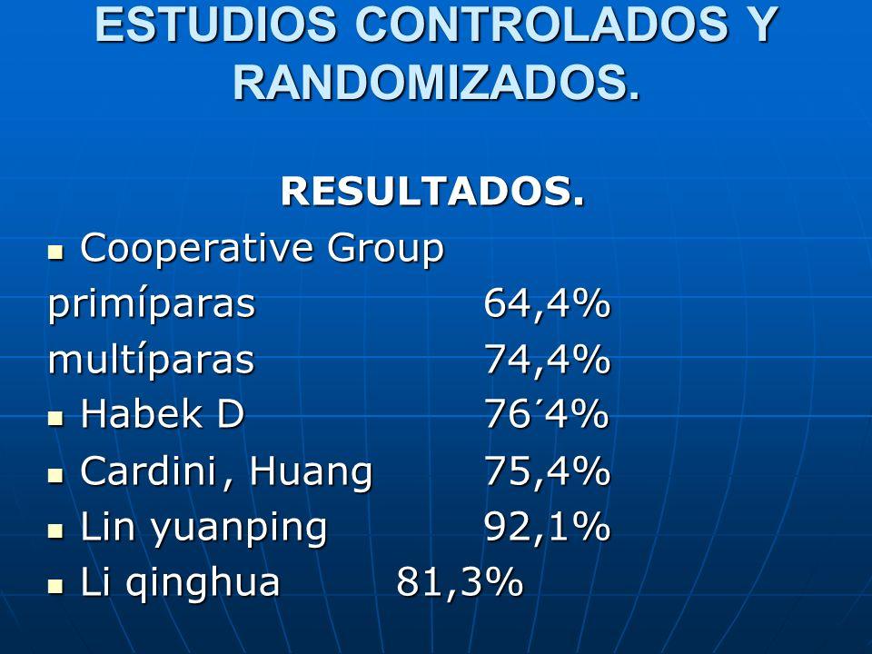 ESTUDIOS CONTROLADOS Y RANDOMIZADOS. RESULTADOS. Cooperative Group Cooperative Group primíparas 64,4% multíparas 74,4% Habek D76´4% Habek D76´4% Cardi