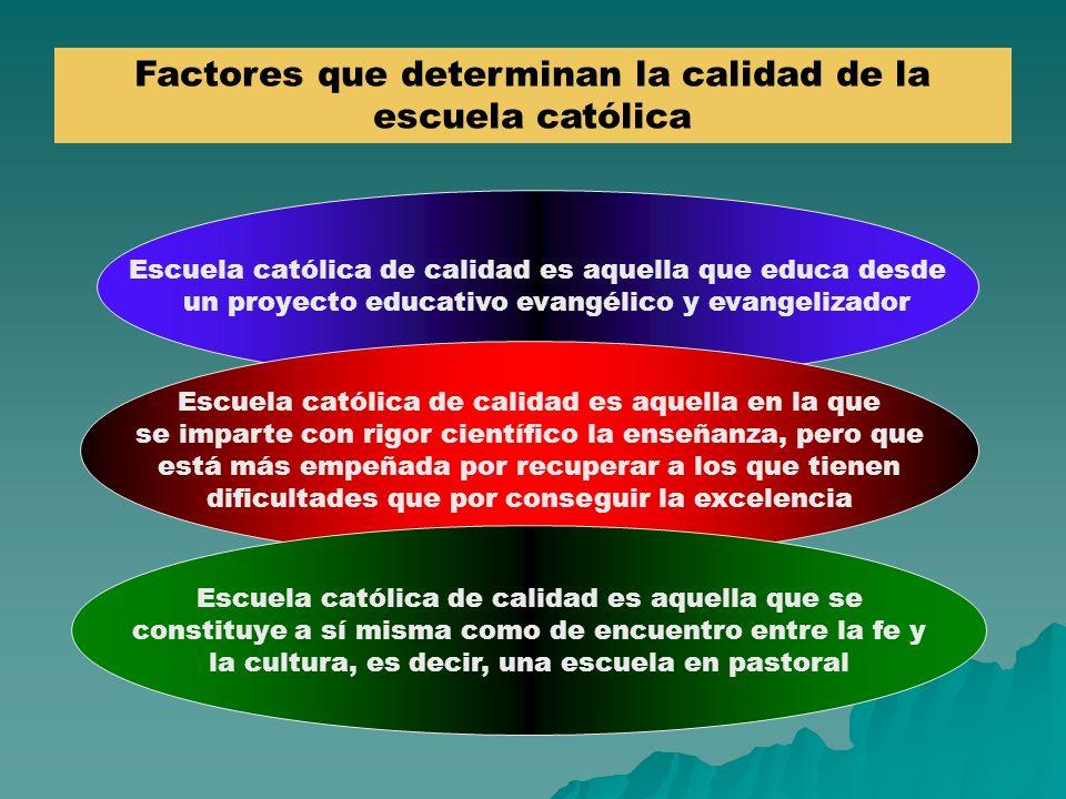 Factores que determinan la calidad de la escuela católica Escuela católica de calidad es aquella que educa desde un proyecto educativo evangélico y ev